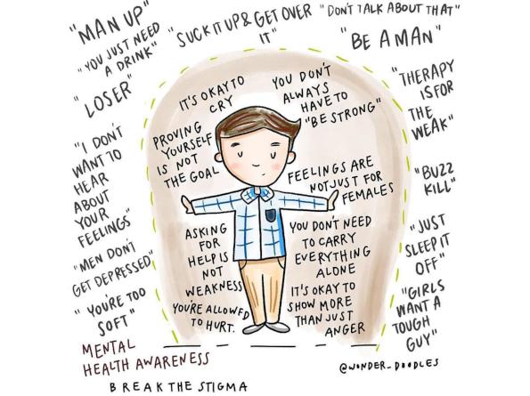 mental_health_doodle_men